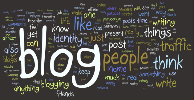 Blog topics written by 360 Web Designs